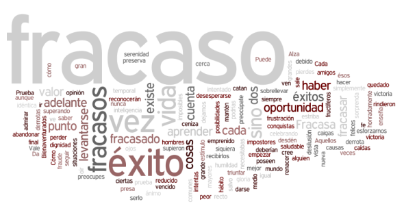Wordle - Fracaso