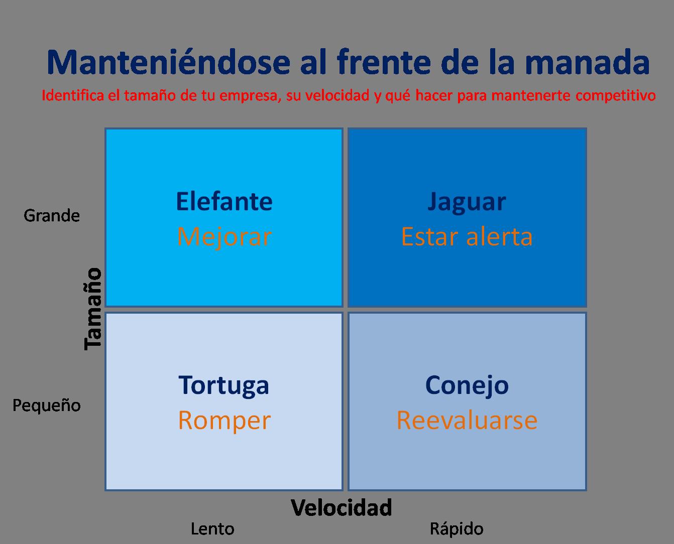 Image Result For La Manada